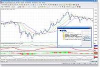 Forex tester 2