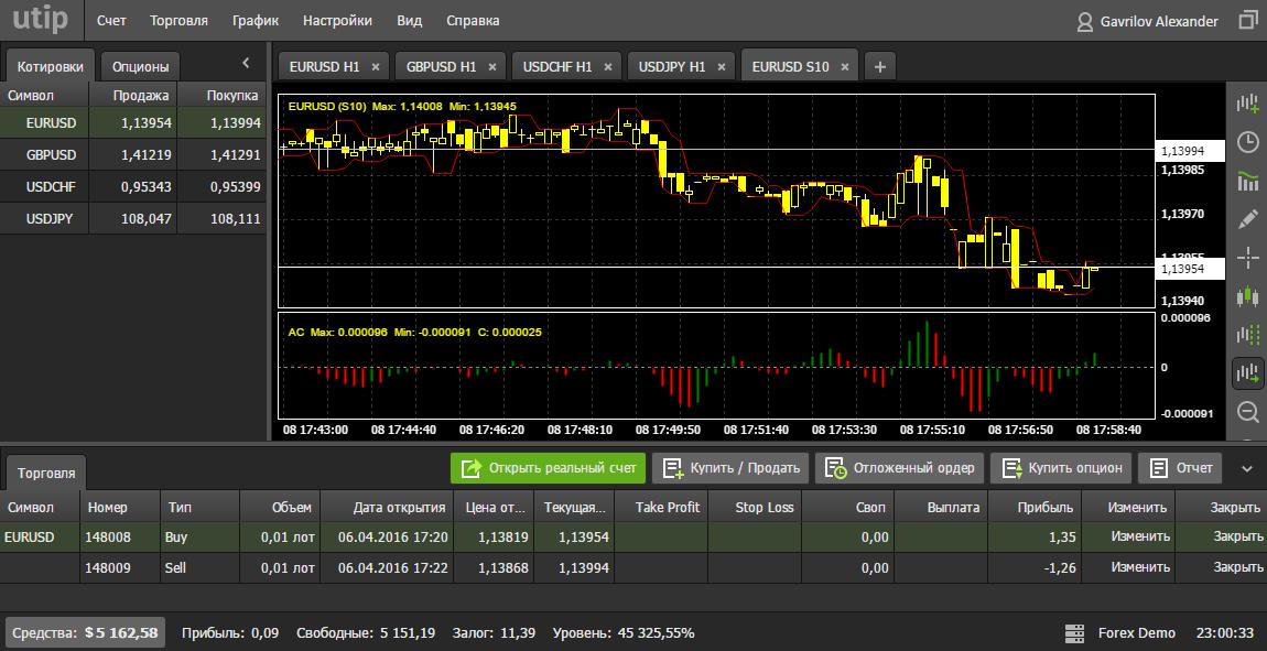 Терминалы форекс торговли доверительное управление на рынке криптовалюты