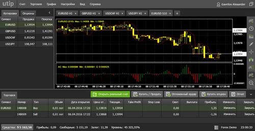 Веб-терминал UTIP Web Trader