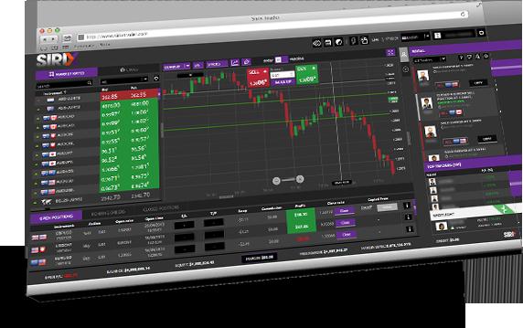 Sirix, торговая платформа